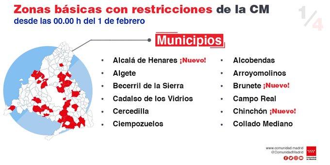 ESTAS SON LAS ÁREAS Y MUNICIPIOS CONFINADOS EN LA COMUNIDAD DE MADRID DESDE EL PRÓXIMO LUNES 1 DE FEBRERO
