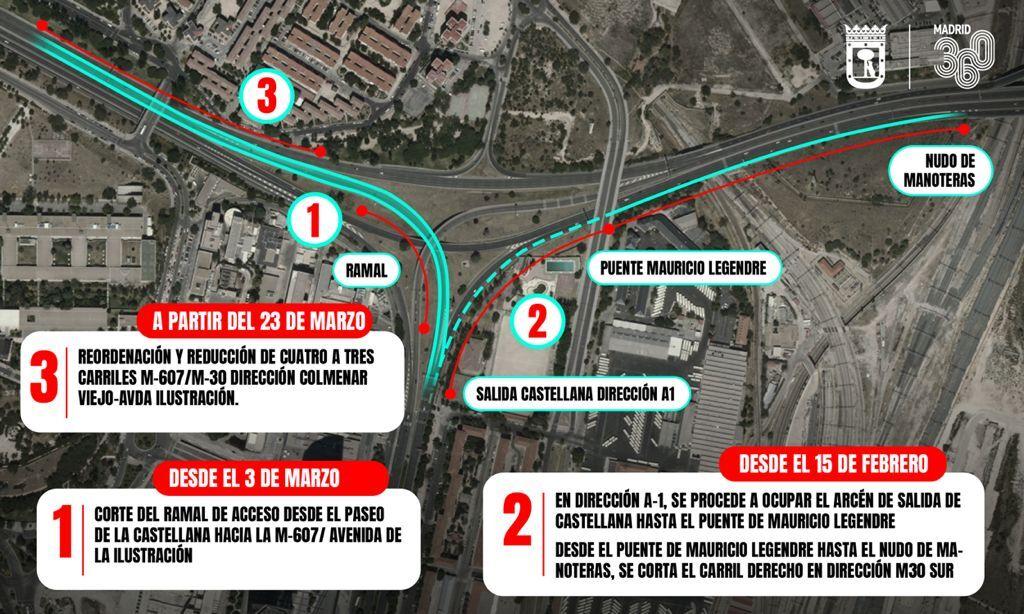 EL TRONCO DE LA M-30 DIRECCIÓN M-607/AVENIDA DE LA ILUSTRACIÓN SE REDUCE A TRES CARRILES ESTE MARTES 23 DE MARZO